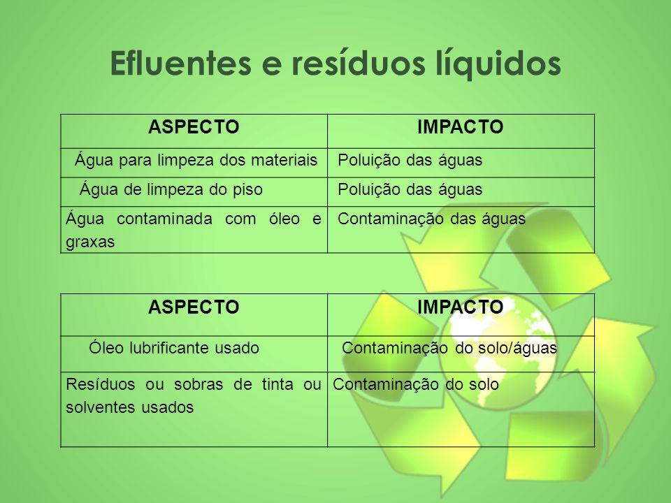 Efluentes e resíduos líquidos ASPECTOIMPACTO Água para limpeza dos materiais Poluição das águas Água de limpeza do piso Poluição das águas Água contam