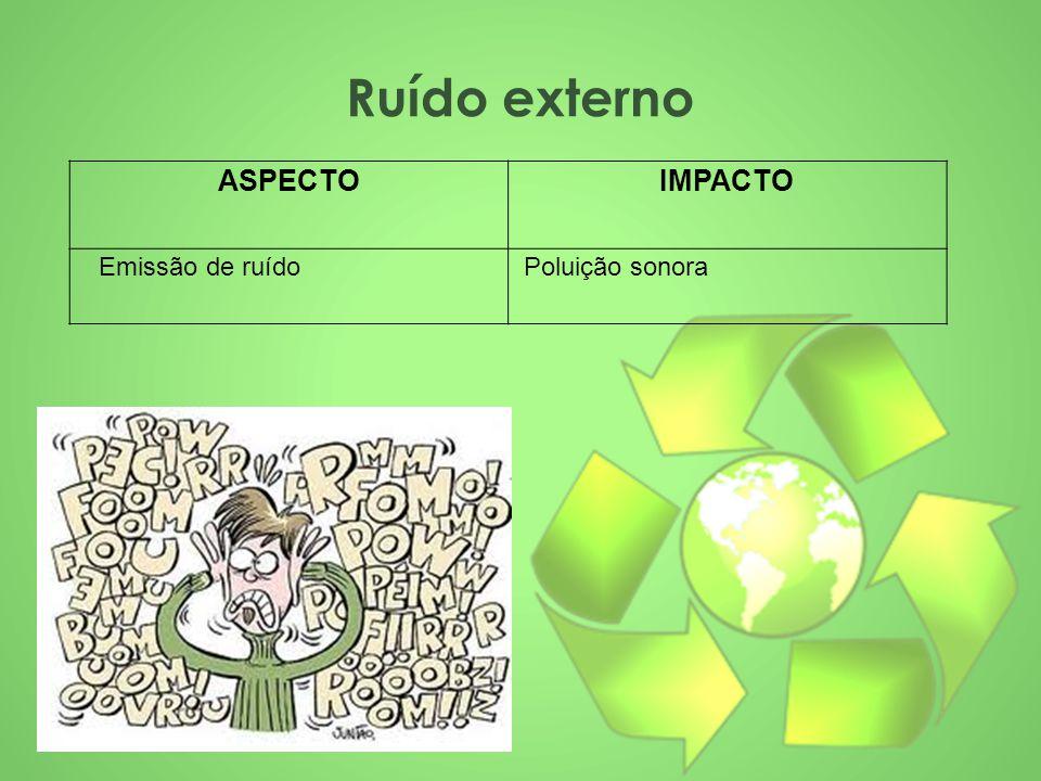 Ruído externo ASPECTOIMPACTO Emissão de ruído Poluição sonora