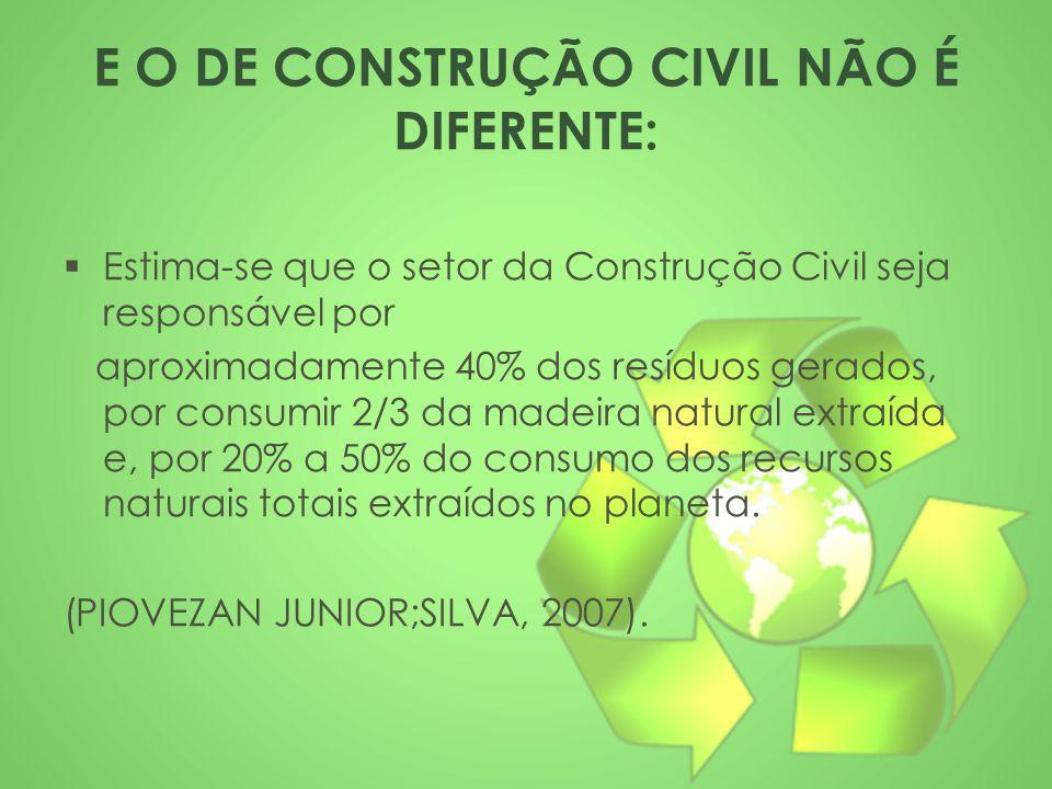 E O DE CONSTRUÇÃO CIVIL NÃO É DIFERENTE:  Estima-se que o setor da Construção Civil seja responsável por aproximadamente 40% dos resíduos gerados, po