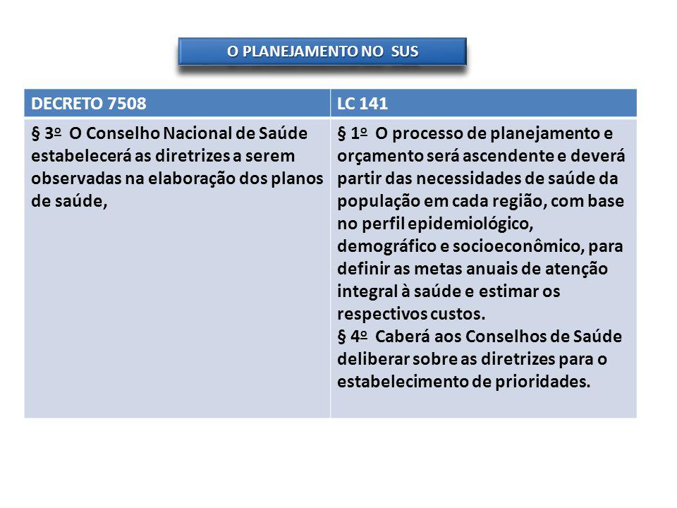 O PLANEJAMENTO NO SUS DECRETO 7508LC 141 § 3 o O Conselho Nacional de Saúde estabelecerá as diretrizes a serem observadas na elaboração dos planos de