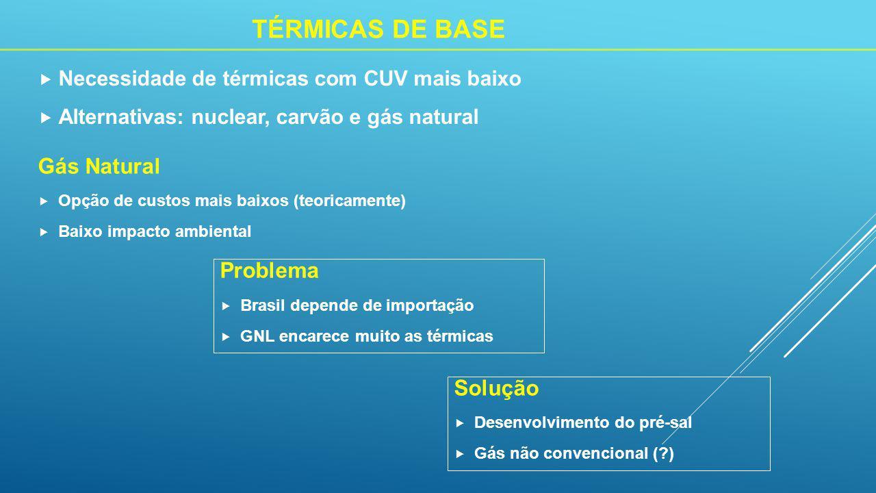 TÉRMICAS DE BASE  Necessidade de térmicas com CUV mais baixo  Alternativas: nuclear, carvão e gás natural Gás Natural  Opção de custos mais baixos (teoricamente)  Baixo impacto ambiental Problema  Brasil depende de importação  GNL encarece muito as térmicas Solução  Desenvolvimento do pré-sal  Gás não convencional ( )