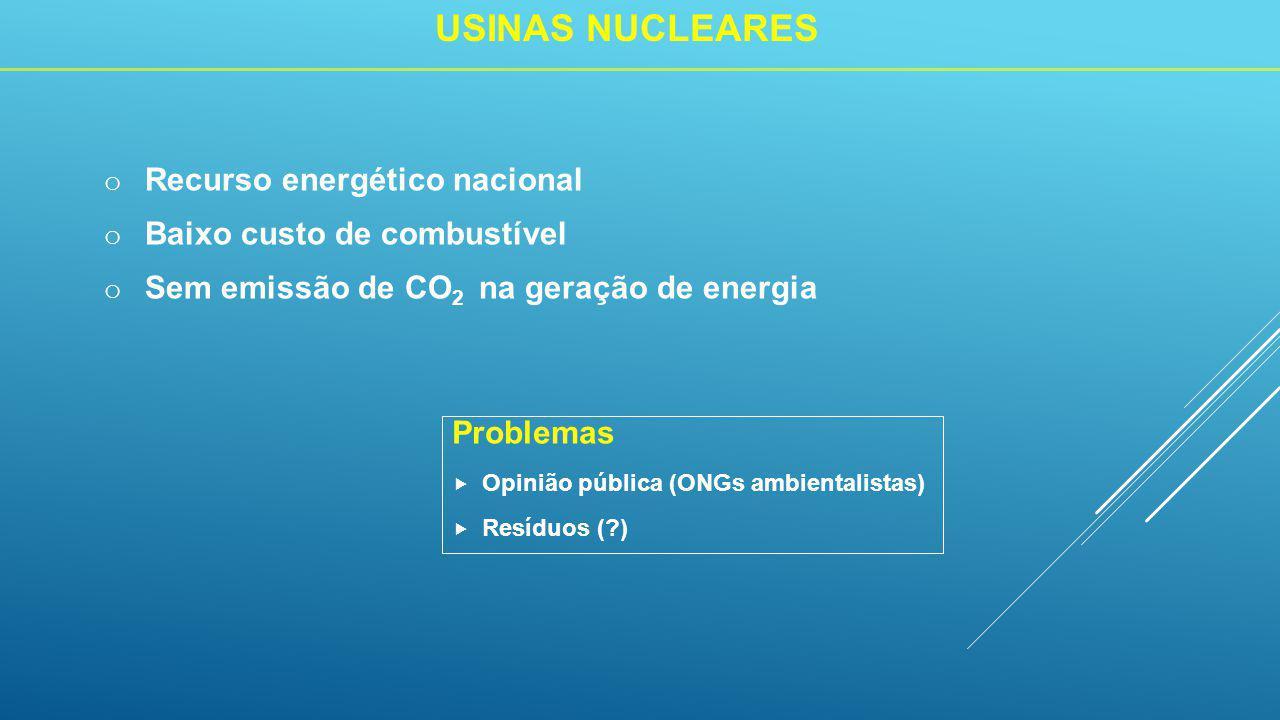 o Recurso energético nacional o Baixo custo de combustível o Sem emissão de CO 2 na geração de energia USINAS NUCLEARES Problemas  Opinião pública (ONGs ambientalistas)  Resíduos ( )