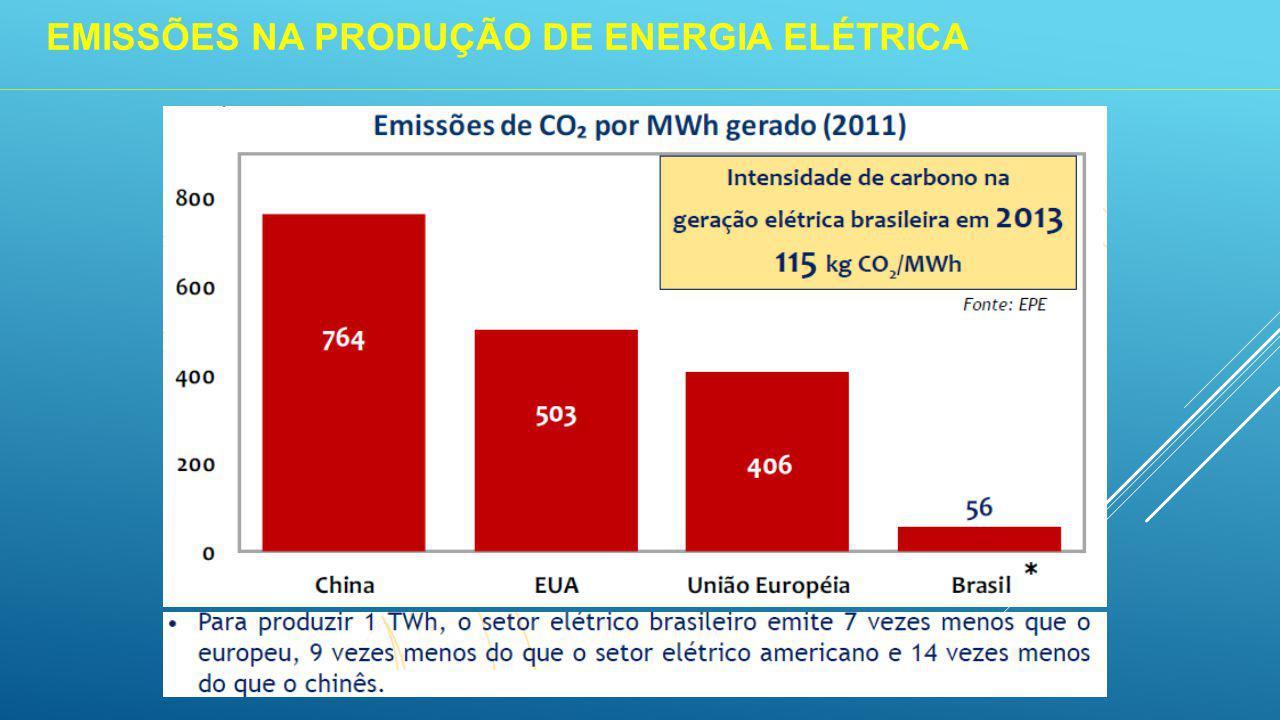 EMISSÕES NA PRODUÇÃO DE ENERGIA ELÉTRICA