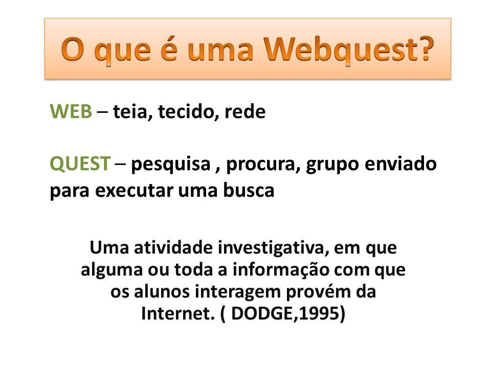 Uma atividade investigativa, em que alguma ou toda a informação com que os alunos interagem provém da Internet. ( DODGE,1995) WEB – teia, tecido, rede