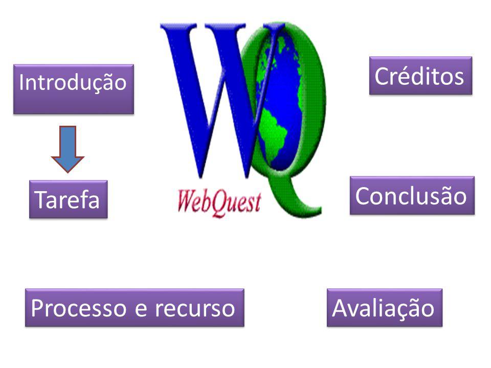 Introdução Tarefa Processo e recurso Avaliação Conclusão Créditos