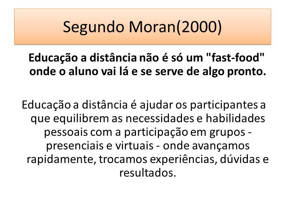 Segundo Moran(2000) Educação a distância não é só um