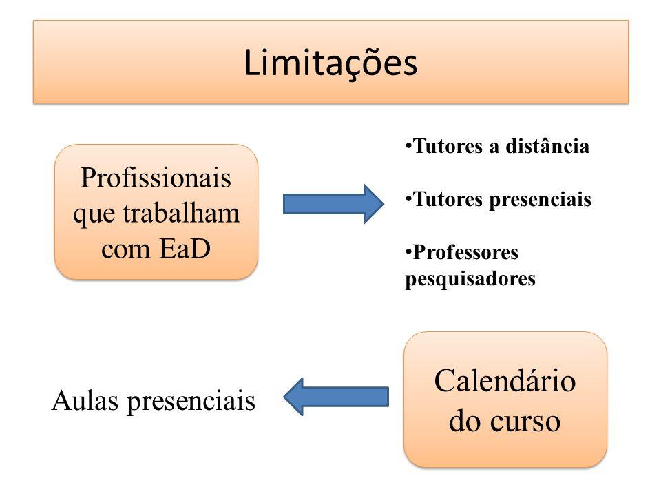 Limitações Profissionais que trabalham com EaD Profissionais que trabalham com EaD Calendário do curso Tutores a distância Tutores presenciais Profess
