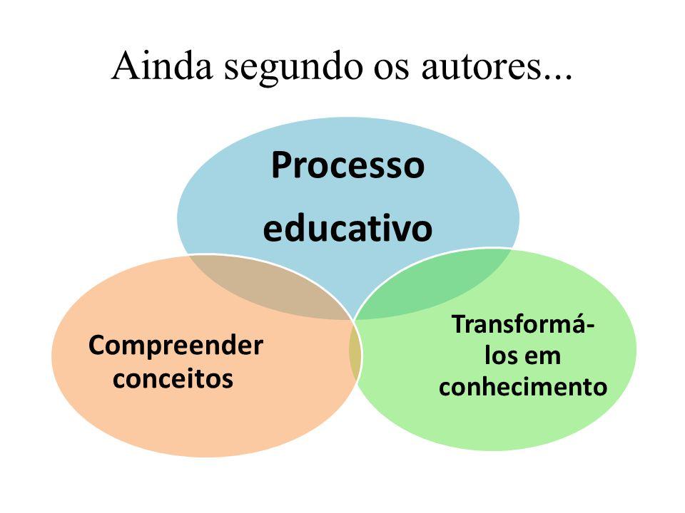 Ainda segundo os autores... Processo educativo Transformá- los em conhecimento Compreender conceitos