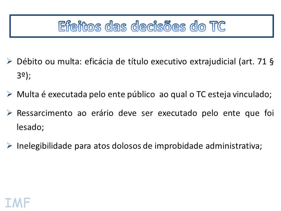 IMF  Débito ou multa: eficácia de título executivo extrajudicial (art.