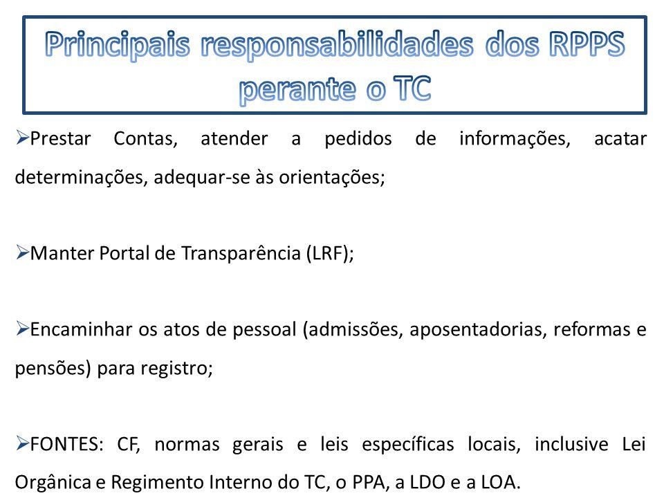 IMF  Prestar Contas, atender a pedidos de informações, acatar determinações, adequar-se às orientações;  Manter Portal de Transparência (LRF);  Encaminhar os atos de pessoal (admissões, aposentadorias, reformas e pensões) para registro;  FONTES: CF, normas gerais e leis específicas locais, inclusive Lei Orgânica e Regimento Interno do TC, o PPA, a LDO e a LOA.