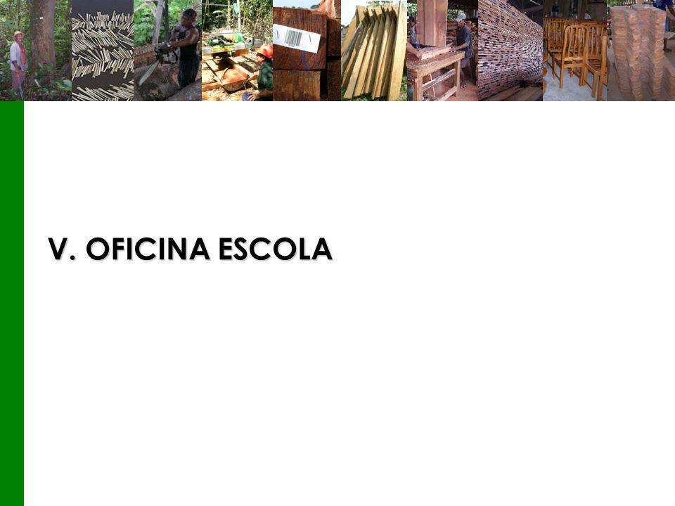 V. OFICINA ESCOLA