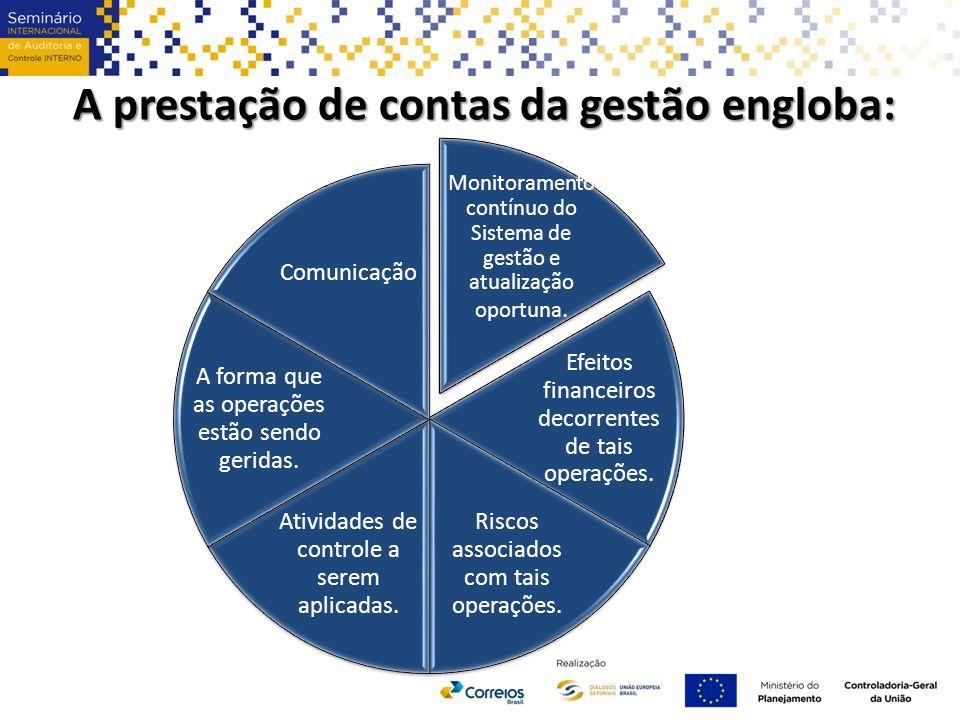 A prestação de contas da gestão engloba: Monitoramento contínuo do Sistema de gestão e atualização oportuna.
