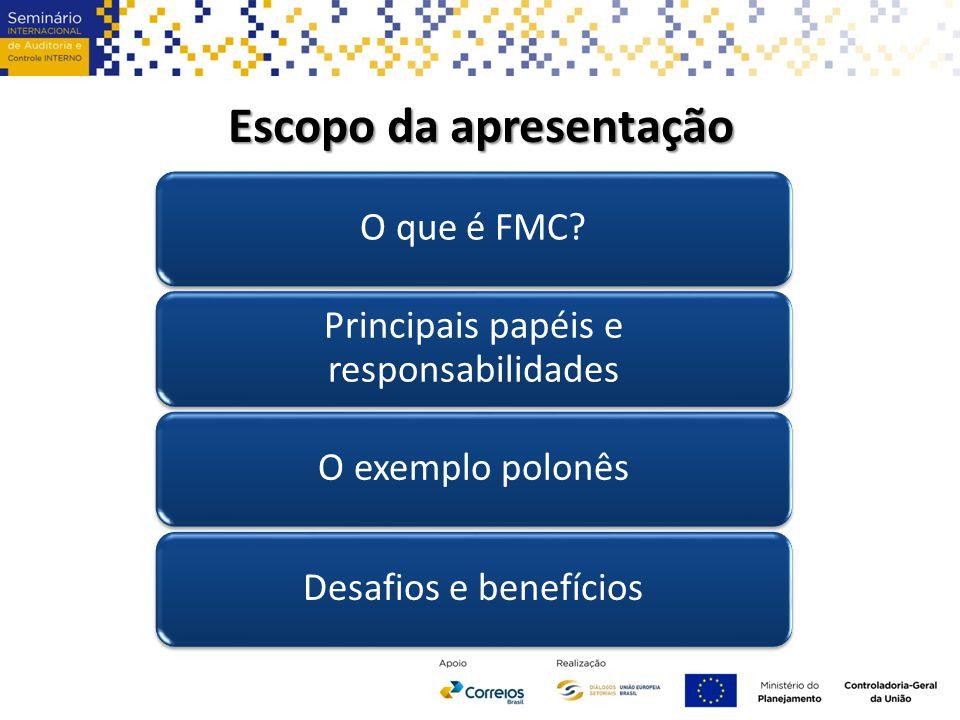 Escopo da apresentação O que é FMC.