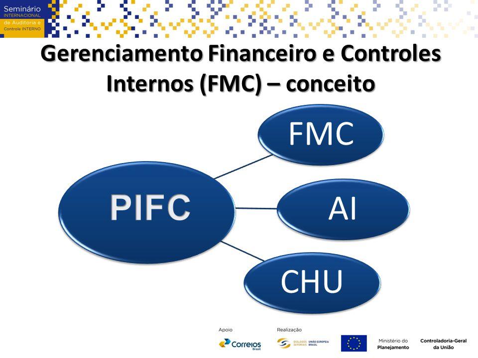 planejamento, programação, orçamento, contabilidade, controle, comunicação, arquivamento, monitoramento.