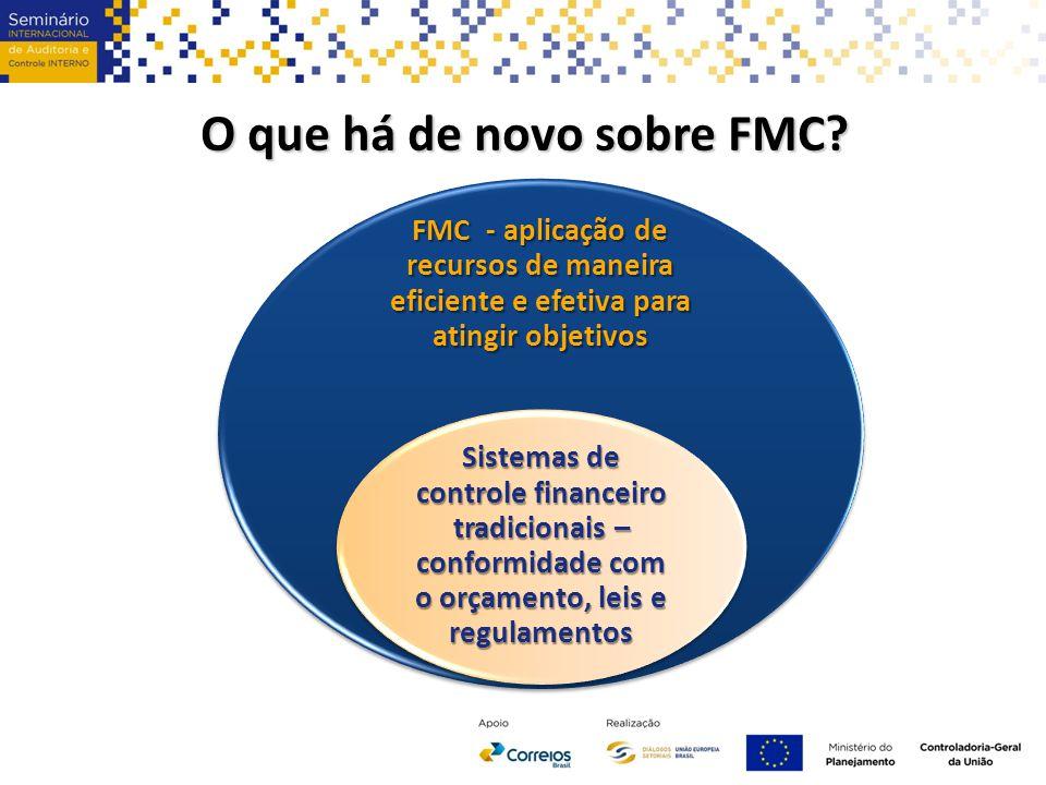 O que há de novo sobre FMC.