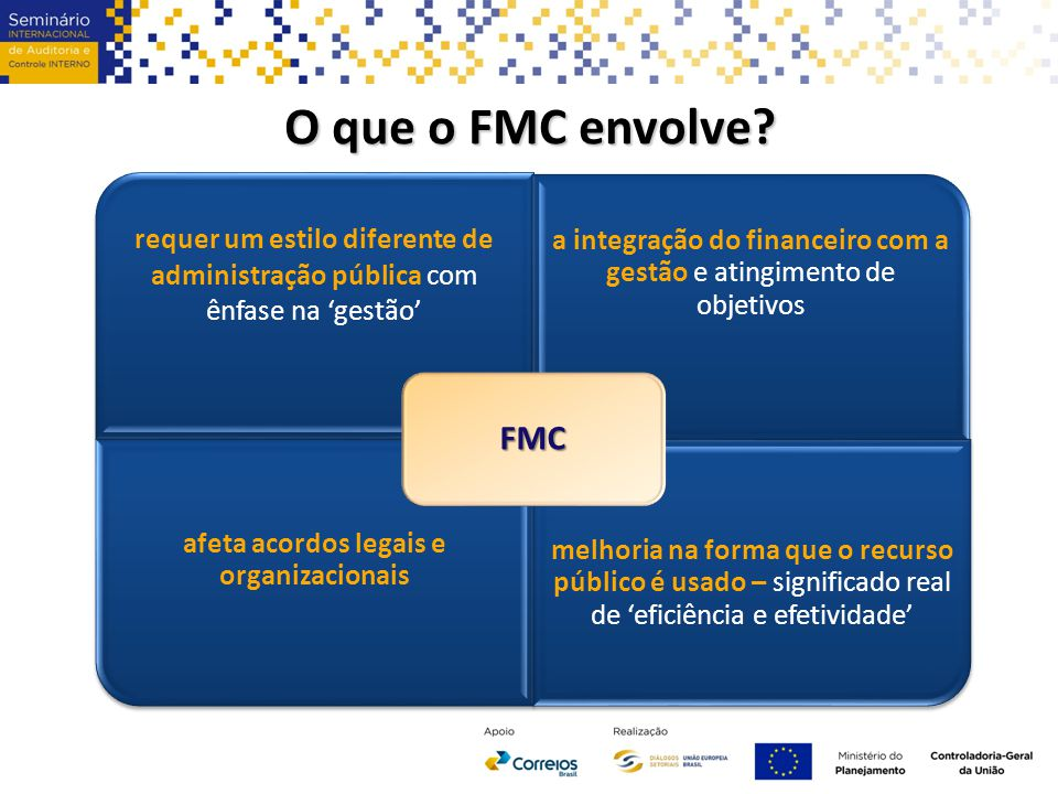 O que o FMC envolve.