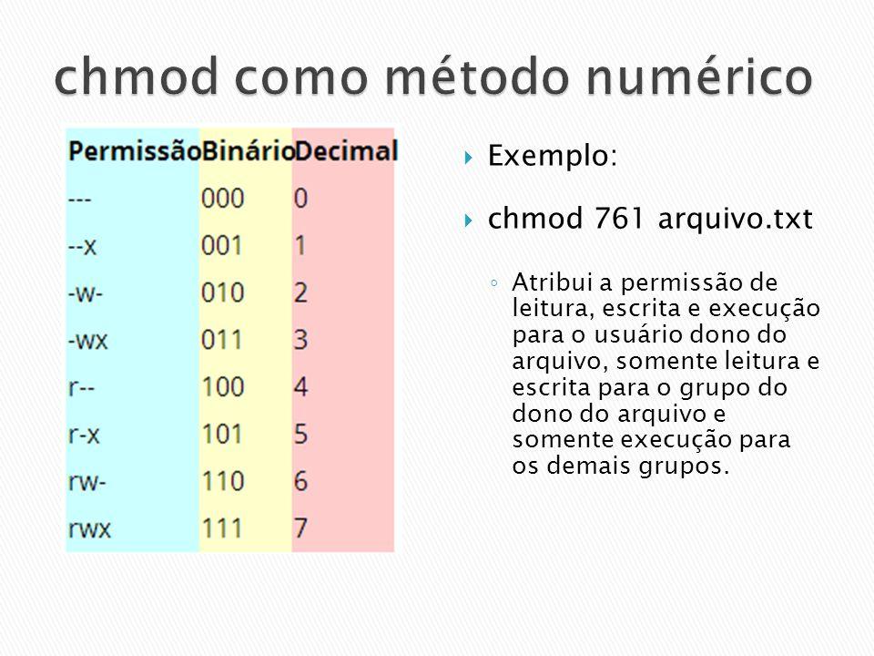  Exemplo:  chmod 761 arquivo.txt ◦ Atribui a permissão de leitura, escrita e execução para o usuário dono do arquivo, somente leitura e escrita para o grupo do dono do arquivo e somente execução para os demais grupos.