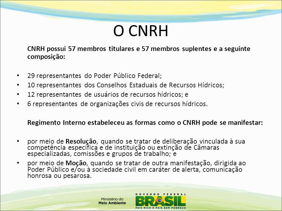 O CNRH CNRH possui 57 membros titulares e 57 membros suplentes e a seguinte composição: 29 representantes do Poder Público Federal; 10 representantes