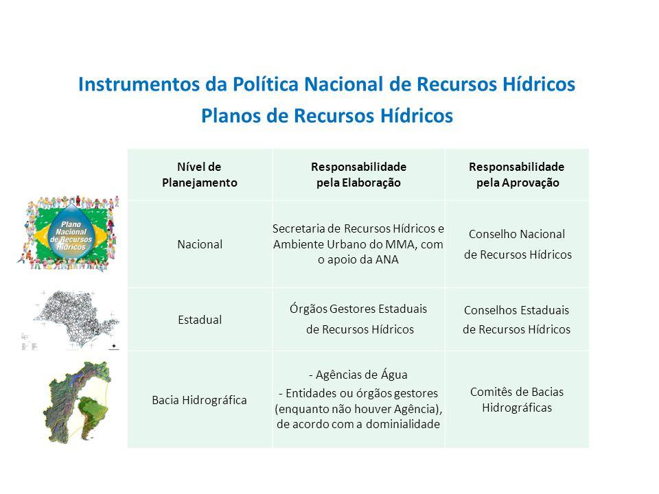 Nível de Planejamento Responsabilidade pela Elaboração Responsabilidade pela Aprovação Nacional Secretaria de Recursos Hídricos e Ambiente Urbano do M