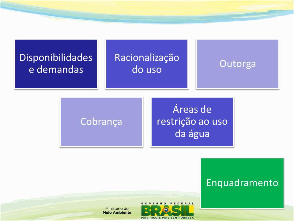 Disponibilidades e demandas Racionalização do uso Outorga Cobrança Áreas de restrição ao uso da água Enquadramento