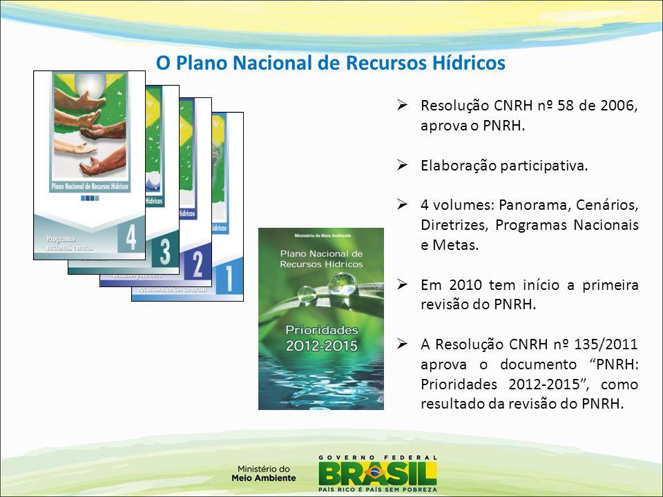 O Plano Nacional de Recursos Hídricos  Resolução CNRH nº 58 de 2006, aprova o PNRH.  Elaboração participativa.  4 volumes: Panorama, Cenários, Dire