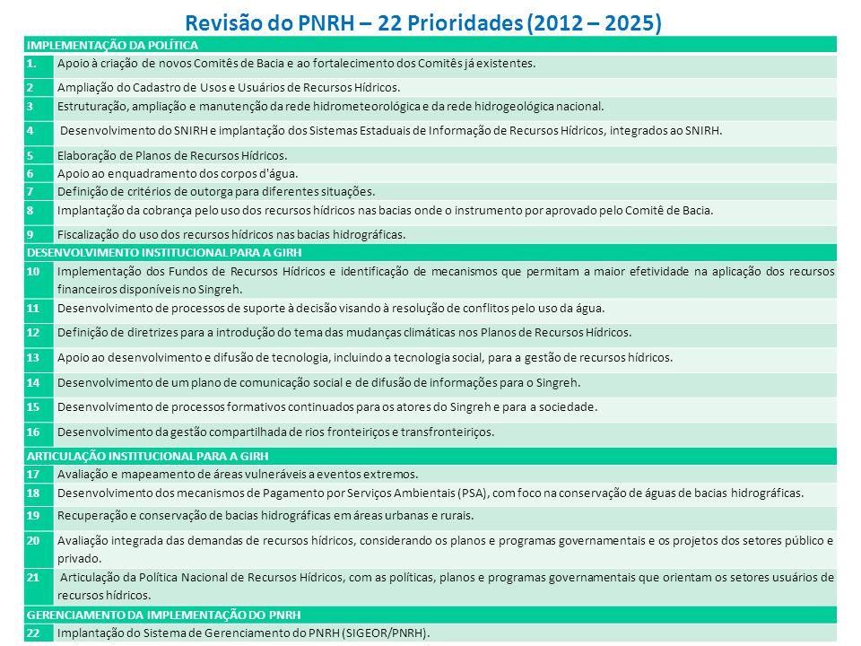 Revisão do PNRH – 22 Prioridades (2012 – 2025) IMPLEMENTAÇÃO DA POLÍTICA 1.Apoio à criação de novos Comitês de Bacia e ao fortalecimento dos Comitês j