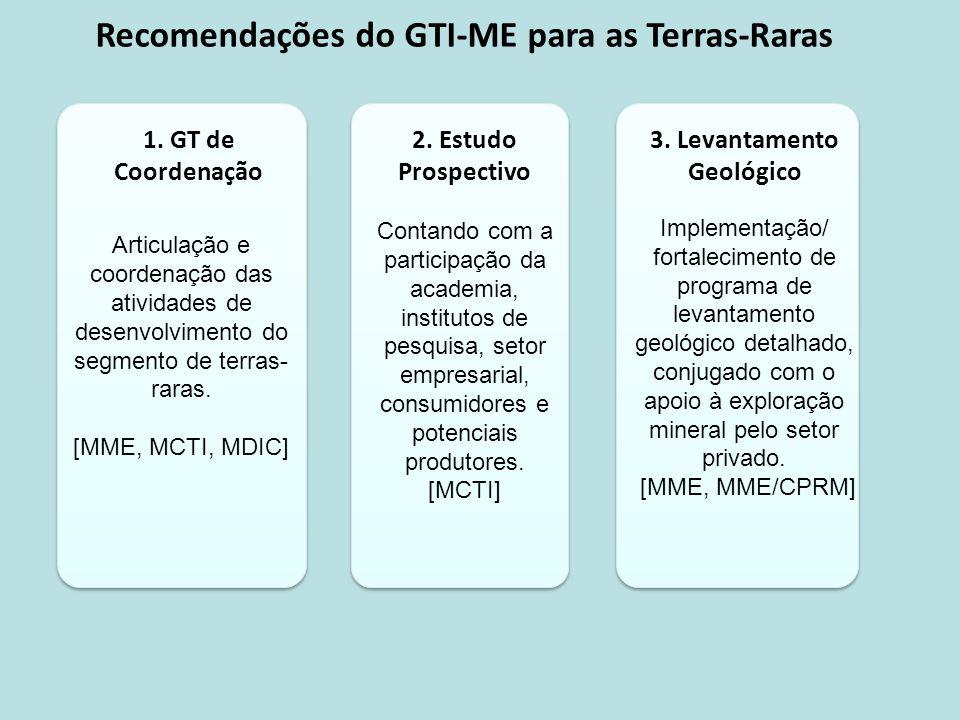 Recomendações do GTI-ME para as Terras-Raras Articulação e coordenação das atividades de desenvolvimento do segmento de terras- raras.