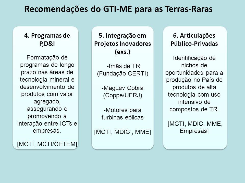 Recomendações do GTI-ME para as Terras-Raras 5.