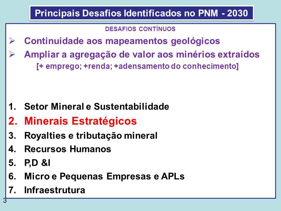 3 DESAFIOS CONTÍNUOS  Continuidade aos mapeamentos geológicos  Ampliar a agregação de valor aos minérios extraídos [+ emprego; +renda; +adensamento do conhecimento] 1.Setor Mineral e Sustentabilidade 2.Minerais Estratégicos 3.Royalties e tributação mineral 4.Recursos Humanos 5.P,D &I 6.Micro e Pequenas Empresas e APLs 7.Infraestrutura Principais Desafios Identificados no PNM - 2030