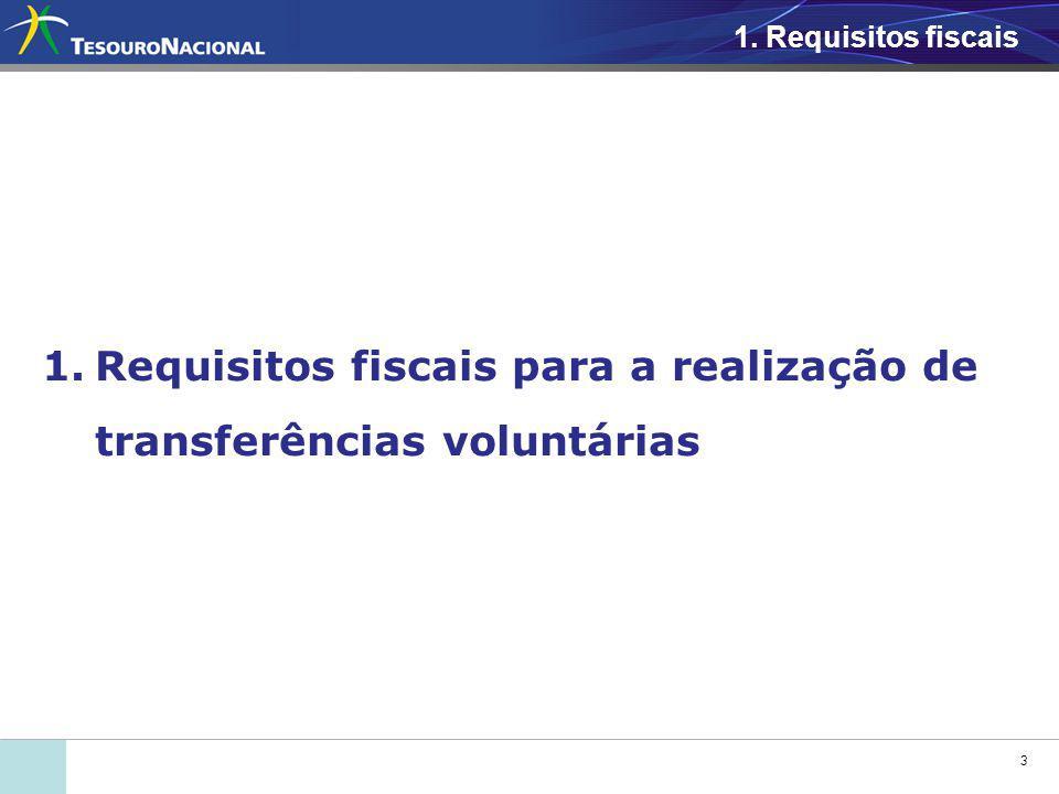 24 4. Requisitos verificados pelo CAUC