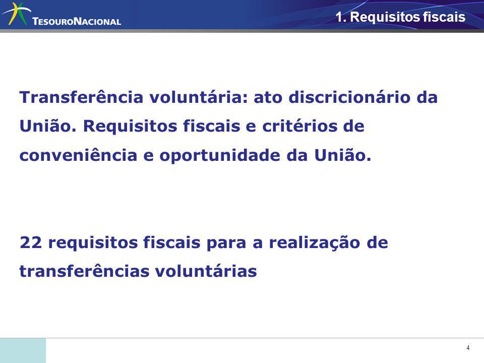 4 Transferência voluntária: ato discricionário da União.