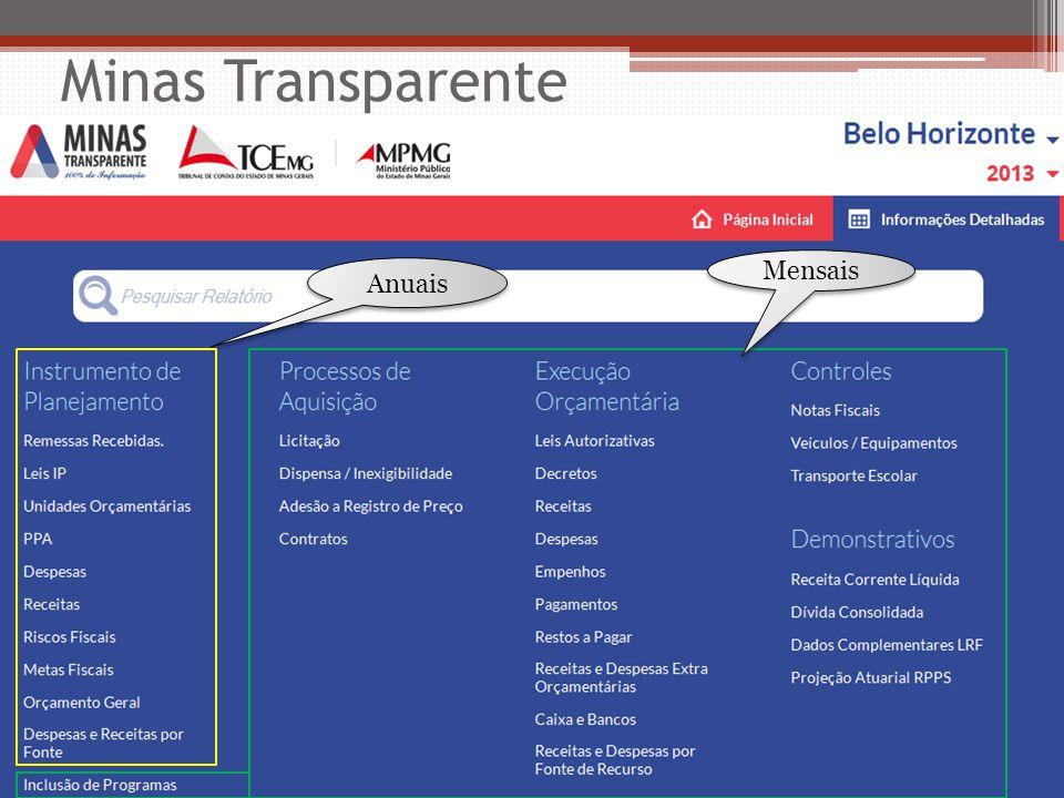 Minas Transparente Anuais Mensais