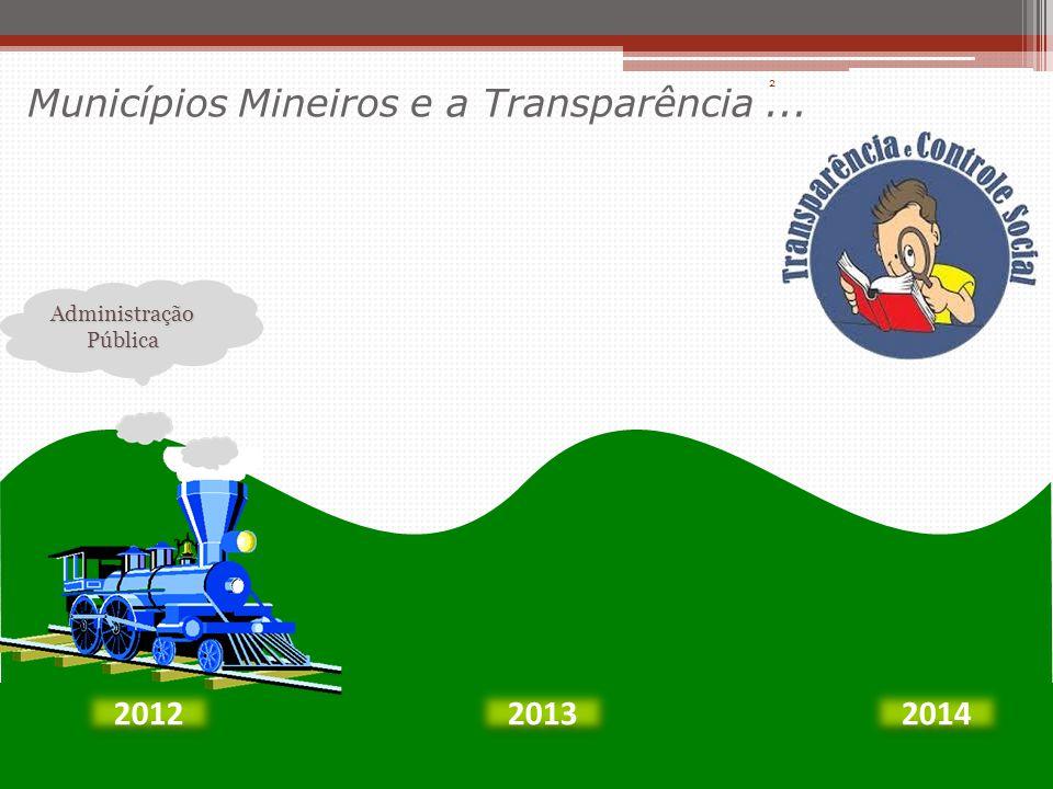 Municípios Mineiros e a Transparência... 2 2014 2012 2013 AdministraçãoPública