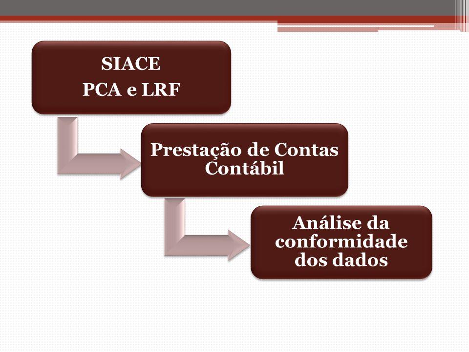 SIACE PCA e LRF Prestação de Contas Contábil Análise da conformidade dos dados