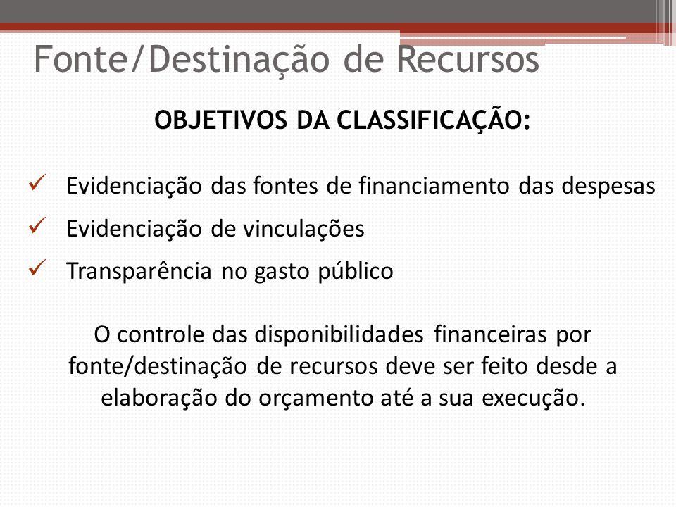 OBJETIVOS DA CLASSIFICAÇÃO: Evidenciação das fontes de financiamento das despesas Evidenciação de vinculações Transparência no gasto público O control