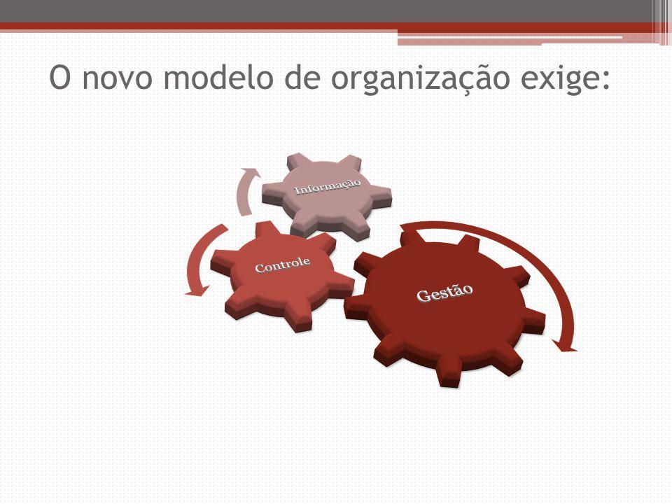 O novo modelo de organização exige: