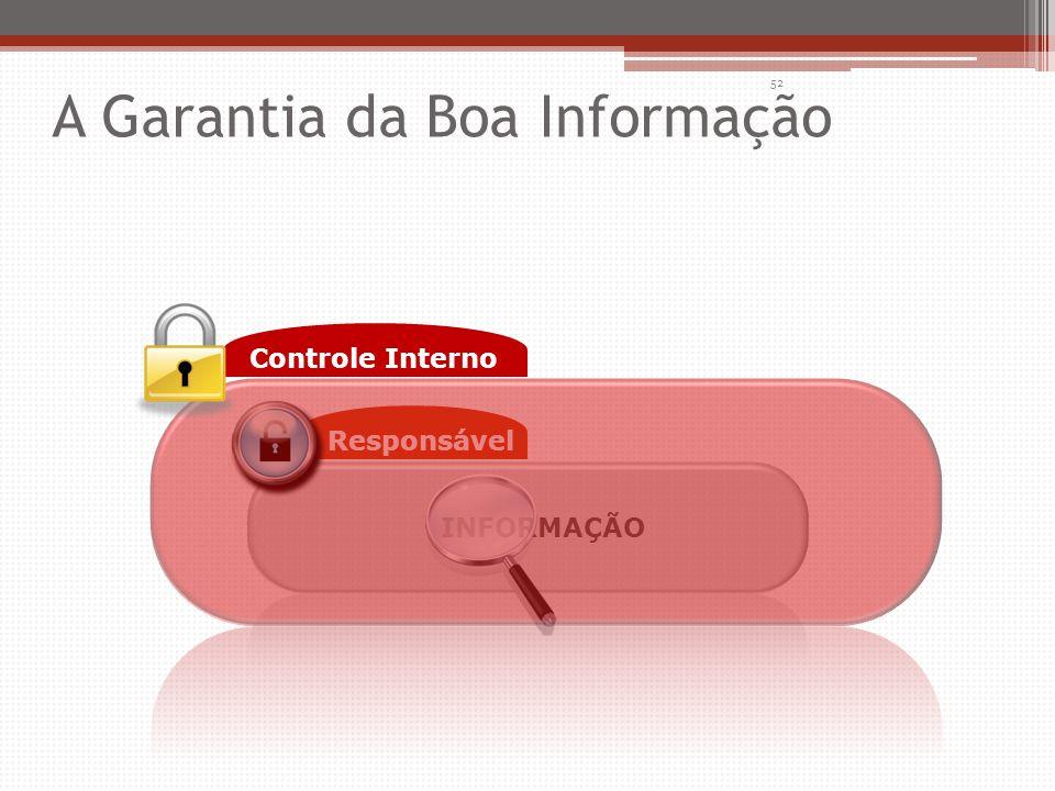 INFORMAÇÃO Responsável Controle Interno 52 A Garantia da Boa Informação