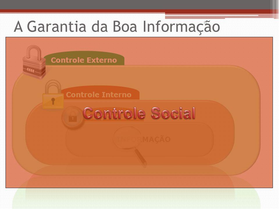 INFORMAÇÃO Responsável Controle Interno Controle Externo 53 A Garantia da Boa Informação