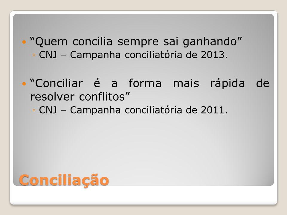 """Conciliação """"Quem concilia sempre sai ganhando"""" ◦CNJ – Campanha conciliatória de 2013. """"Conciliar é a forma mais rápida de resolver conflitos"""" ◦CNJ –"""