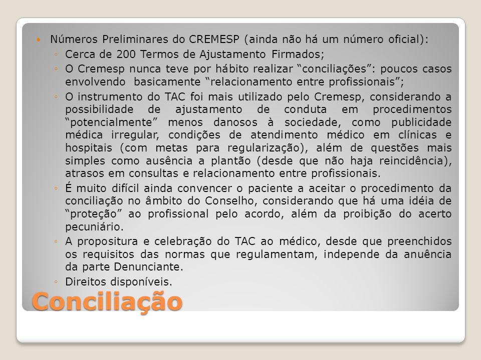 Conciliação Números Preliminares do CREMESP (ainda não há um número oficial): ◦Cerca de 200 Termos de Ajustamento Firmados; ◦O Cremesp nunca teve por