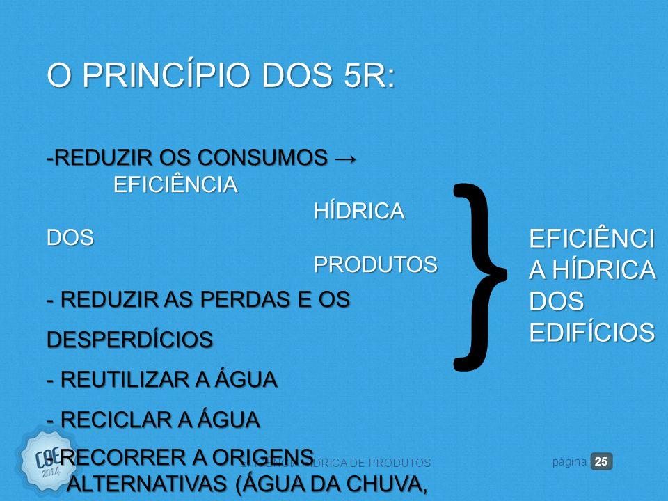 25 EFICÊNCIA HÍDRICA DE PRODUTOS página O PRINCÍPIO DOS 5R: -REDUZIR OS CONSUMOS → EFICIÊNCIA HÍDRICA DOS PRODUTOS - REDUZIR AS PERDAS E OS DESPERDÍCIOS - REUTILIZAR A ÁGUA - RECICLAR A ÁGUA - RECORRER A ORIGENS ALTERNATIVAS (ÁGUA DA CHUVA, etc.) } EFICIÊNCI A HÍDRICA DOS EDIFÍCIOS