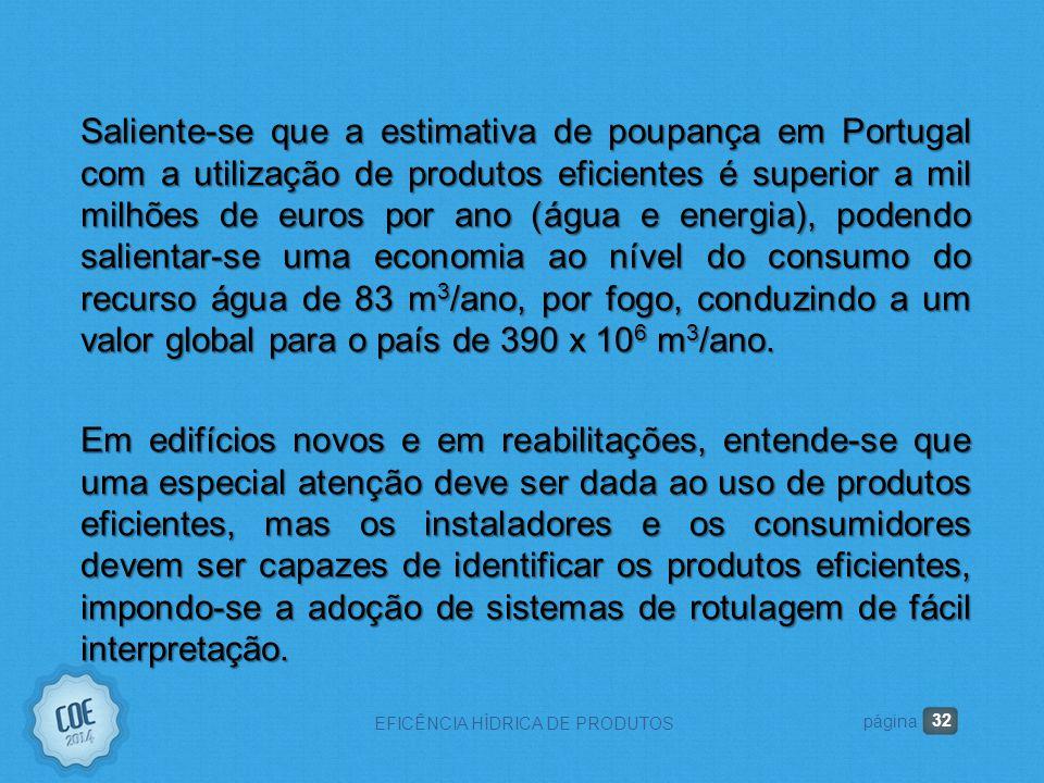 32 EFICÊNCIA HÍDRICA DE PRODUTOS página Saliente-se que a estimativa de poupança em Portugal com a utilização de produtos eficientes é superior a mil milhões de euros por ano (água e energia), podendo salientar-se uma economia ao nível do consumo do recurso água de 83 m 3 /ano, por fogo, conduzindo a um valor global para o país de 390 x 10 6 m 3 /ano.