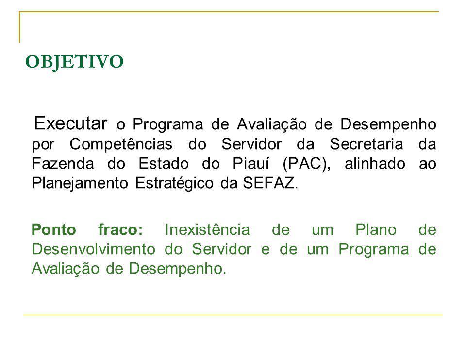 OBJETIVO Executar o Programa de Avaliação de Desempenho por Competências do Servidor da Secretaria da Fazenda do Estado do Piauí (PAC), alinhado ao Pl