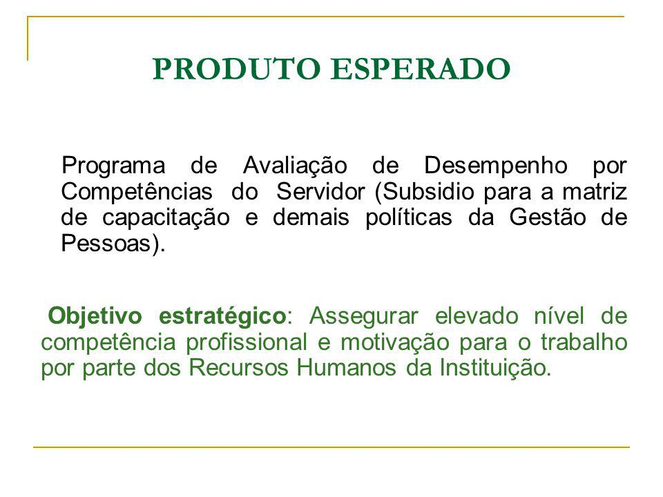 PRODUTO ESPERADO Programa de Avaliação de Desempenho por Competências do Servidor (Subsidio para a matriz de capacitação e demais políticas da Gestão de Pessoas).