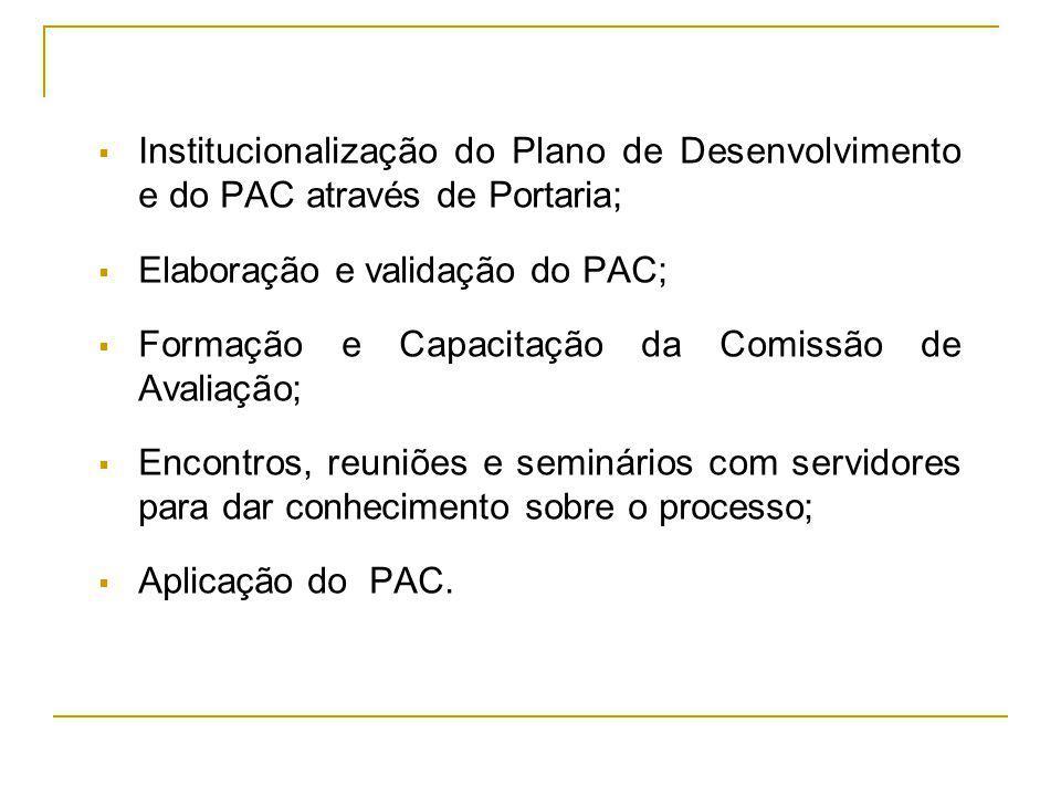  Institucionalização do Plano de Desenvolvimento e do PAC através de Portaria;  Elaboração e validação do PAC;  Formação e Capacitação da Comissão de Avaliação;  Encontros, reuniões e seminários com servidores para dar conhecimento sobre o processo;  Aplicação do PAC.