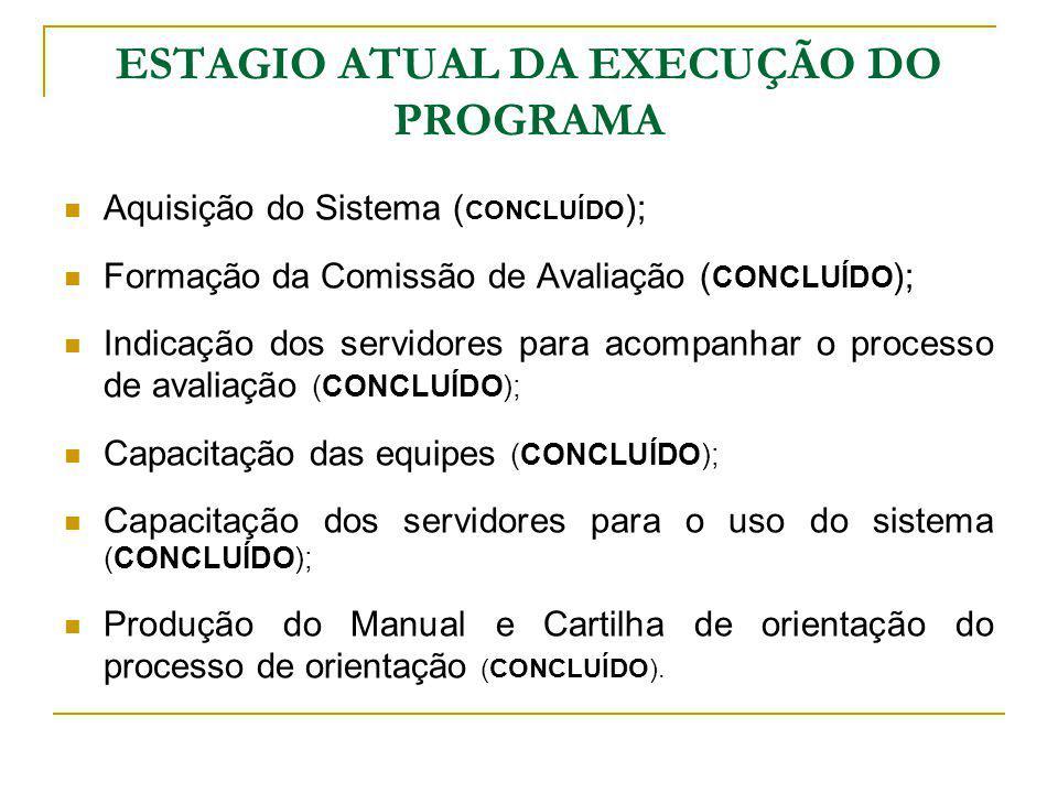 ESTAGIO ATUAL DA EXECUÇÃO DO PROGRAMA Aquisição do Sistema ( CONCLUÍDO ); Formação da Comissão de Avaliação ( CONCLUÍDO ); Indicação dos servidores para acompanhar o processo de avaliação (CONCLUÍDO); Capacitação das equipes (CONCLUÍDO); Capacitação dos servidores para o uso do sistema (CONCLUÍDO); Produção do Manual e Cartilha de orientação do processo de orientação (CONCLUÍDO).
