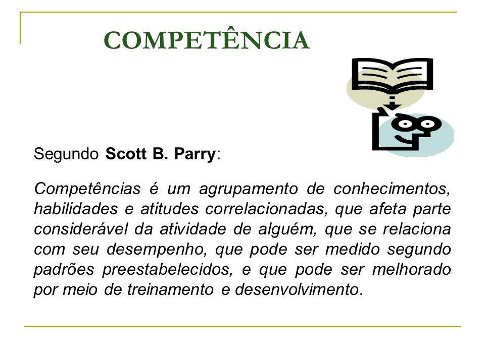 COMPETÊNCIA Segundo Scott B. Parry: Competências é um agrupamento de conhecimentos, habilidades e atitudes correlacionadas, que afeta parte consideráv