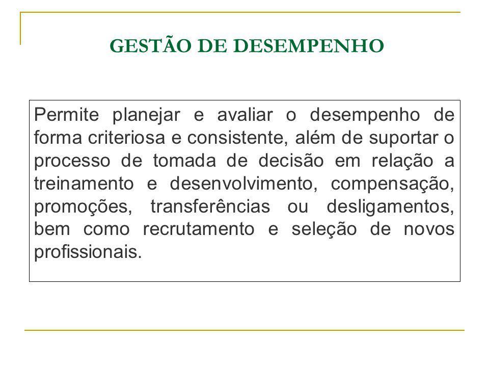 PLANO DE TRABALHO DE EXECUÇÃO DO PROGRAMA DE AVALIAÇÃO DE DESEMPENHO POR COMPETÊNCIAS DO SERVIDOR/SEFAZ