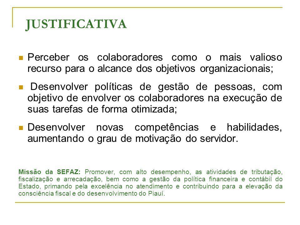 JUSTIFICATIVA Perceber os colaboradores como o mais valioso recurso para o alcance dos objetivos organizacionais; Desenvolver políticas de gestão de p