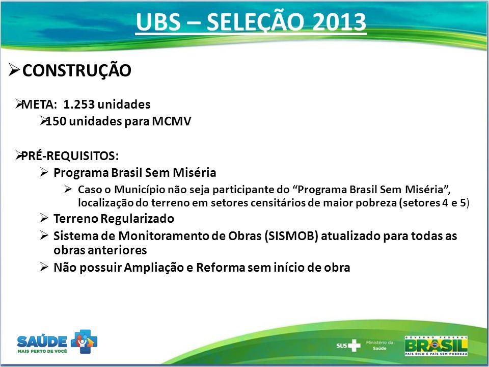 UBS – SELEÇÃO 2013  CONSTRUÇÃO  META: 1.253 unidades  150 unidades para MCMV  PRÉ-REQUISITOS:  Programa Brasil Sem Miséria  Caso o Município não
